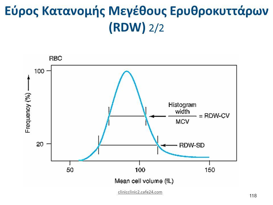 Εύρος Kατανομής Mεγέθους Eρυθροκυττάρων (RDW) 2/2 118 clinicclinic2.cafe24.com