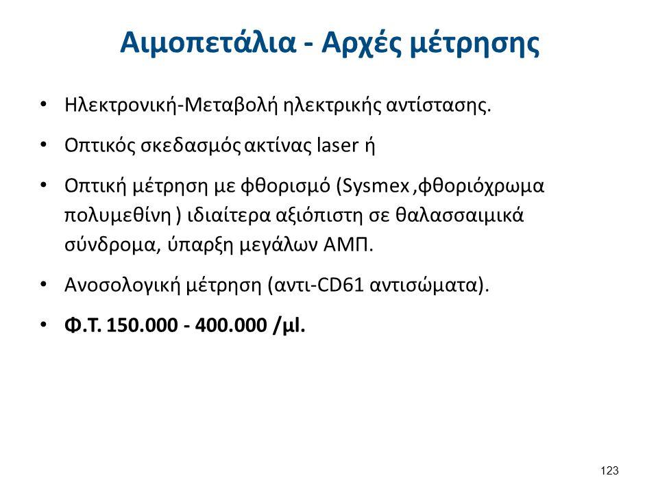 Αιμοπετάλια - Αρχές μέτρησης Ηλεκτρονική-Μεταβολή ηλεκτρικής αντίστασης.
