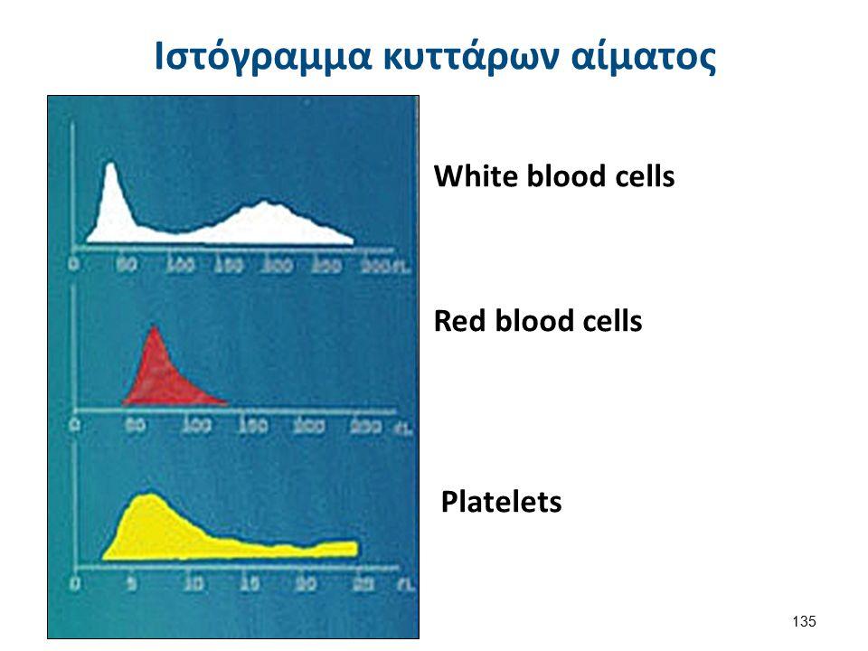 White blood cells Red blood cells Platelets Ιστόγραμμα κυττάρων αίματος 135