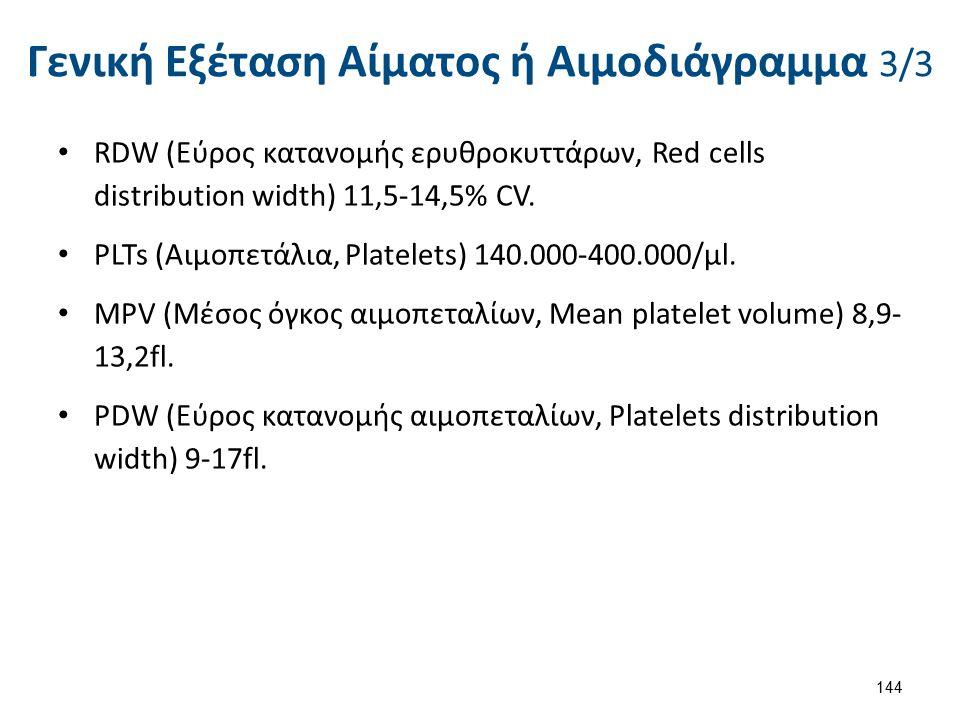 Γενική Εξέταση Αίματος ή Αιμοδιάγραμμα 3/3 RDW (Εύρος κατανομής ερυθροκυττάρων, Red cells distribution width) 11,5-14,5% CV. PLTs (Αιμοπετάλια, Platel