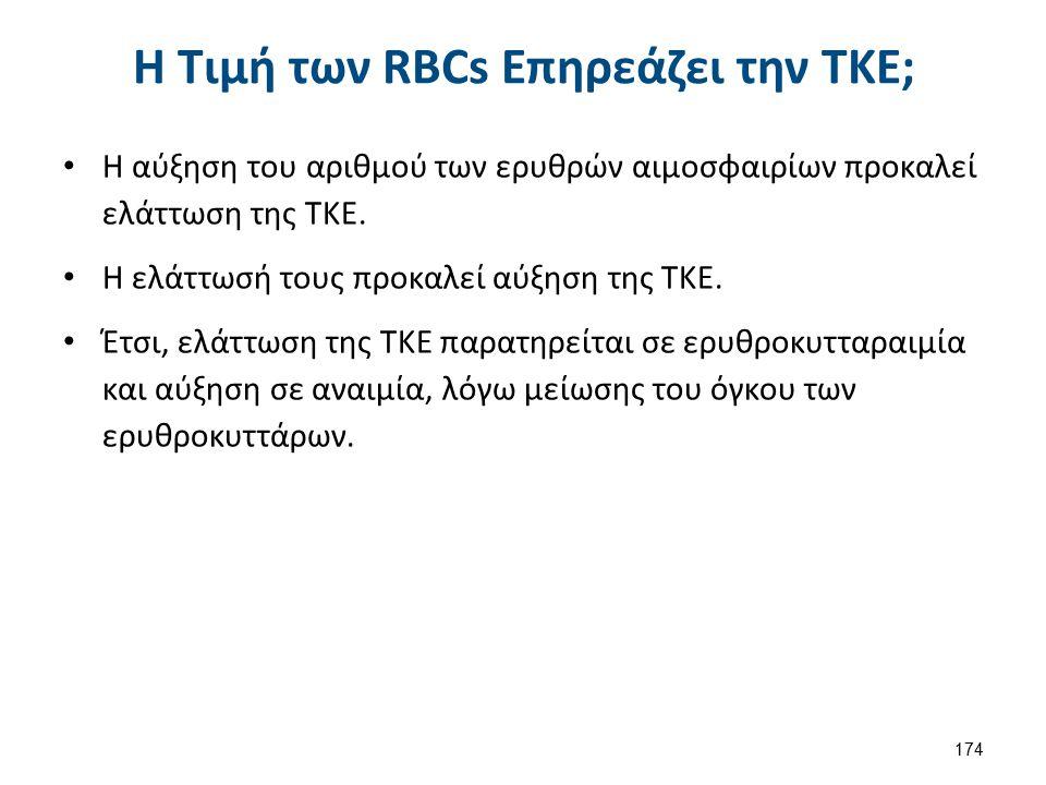 H Τιμή των RBCs Επηρεάζει την ΤΚΕ; 174 Η αύξηση του αριθμού των ερυθρών αιμοσφαιρίων προκαλεί ελάττωση της ΤΚΕ. Η ελάττωσή τους προκαλεί αύξηση της ΤΚ