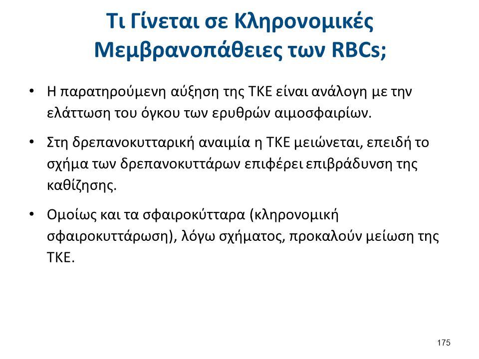 Τι Γίνεται σε Κληρονομικές Μεμβρανοπάθειες των RBCs; 175 Η παρατηρούμενη αύξηση της ΤΚΕ είναι ανάλογη με την ελάττωση του όγκου των ερυθρών αιμοσφαιρί