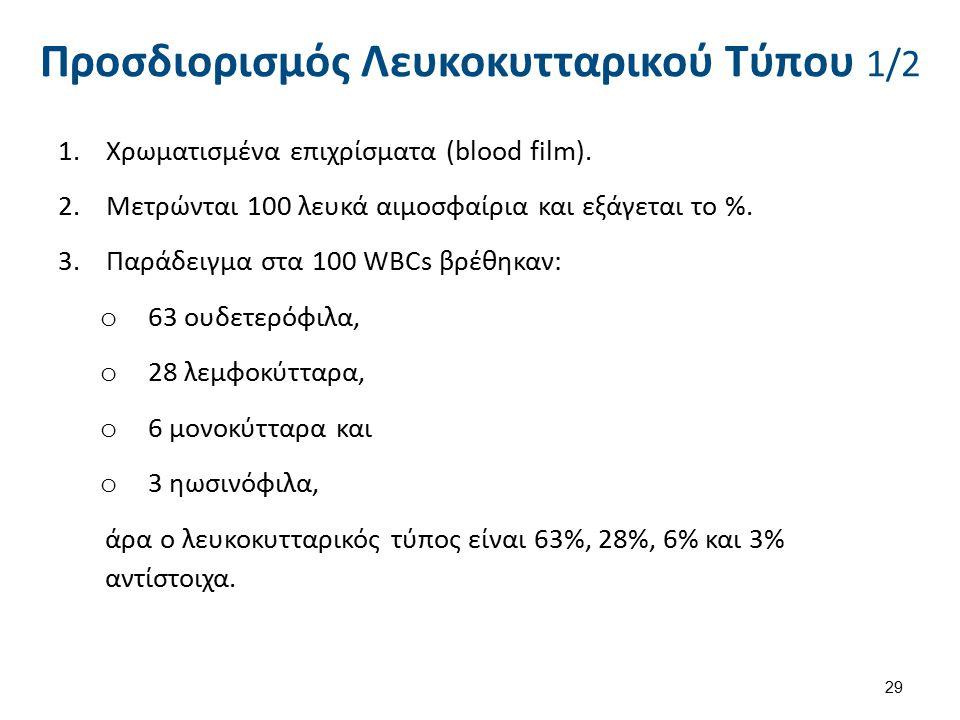 Προσδιορισμός Λευκοκυτταρικού Τύπου 1/2 1.Χρωματισμένα επιχρίσματα (blood film). 2.Μετρώνται 100 λευκά αιμοσφαίρια και εξάγεται το %. 3.Παράδειγμα στα