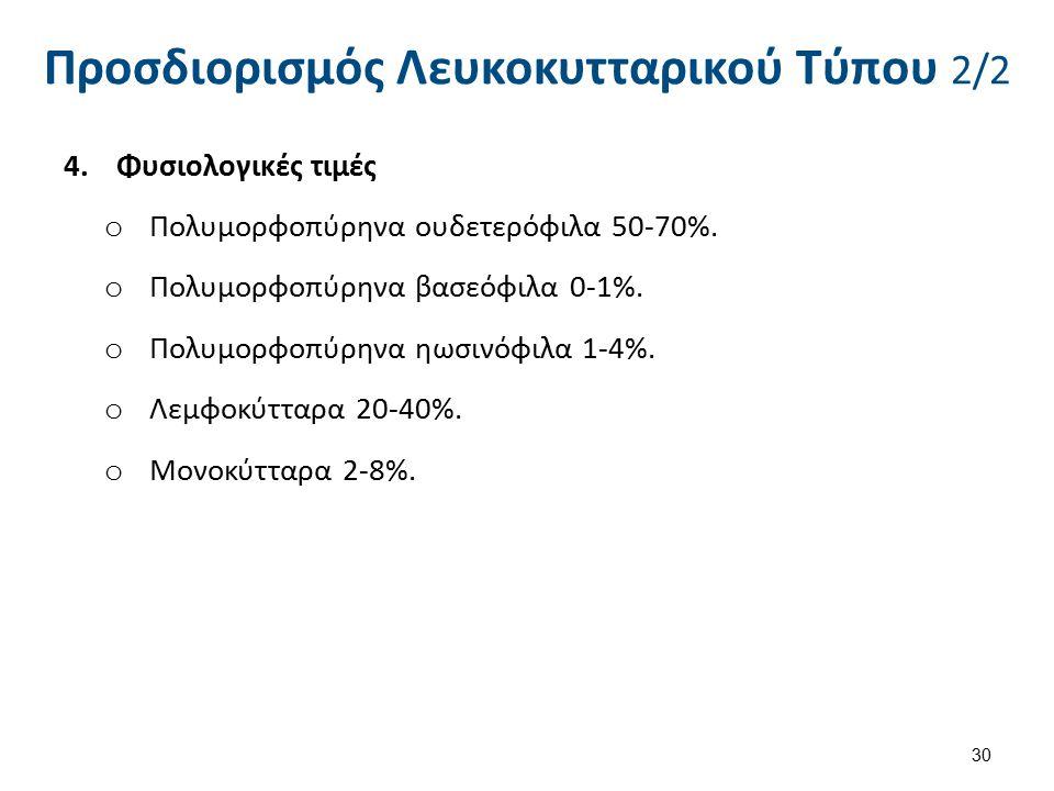 Προσδιορισμός Λευκοκυτταρικού Τύπου 2/2 4.Φυσιολογικές τιμές o Πολυμορφοπύρηνα ουδετερόφιλα 50-70%. o Πολυμορφοπύρηνα βασεόφιλα 0-1%. o Πολυμορφοπύρην