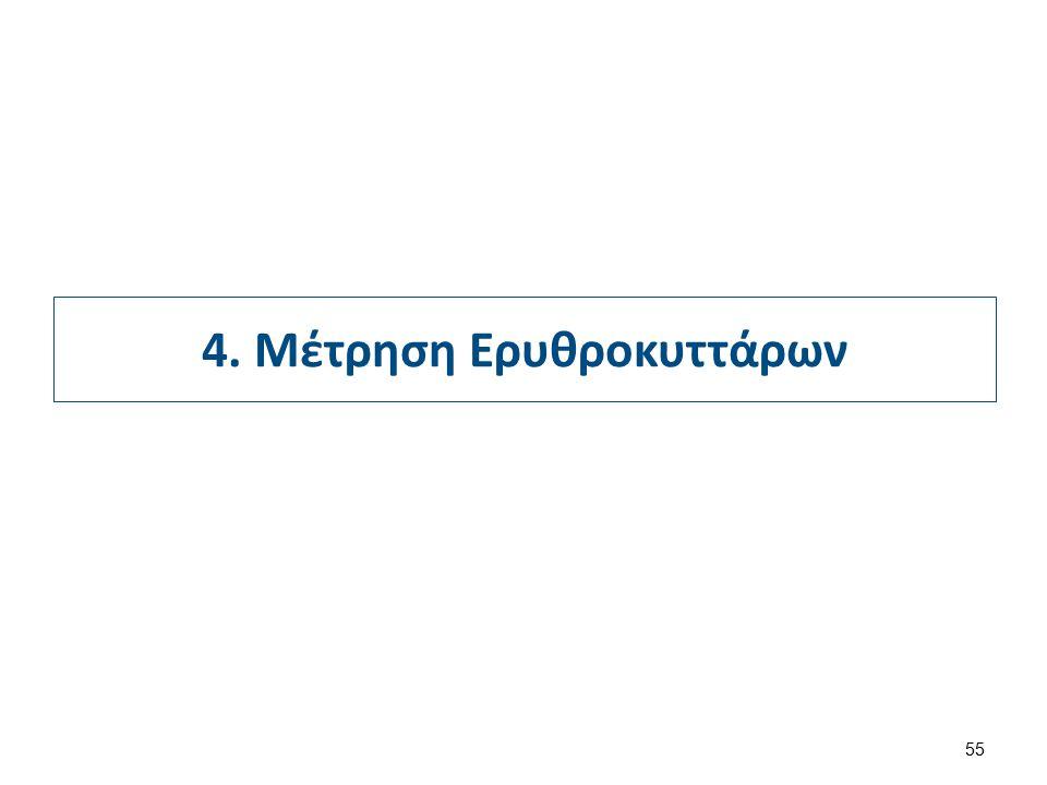 4. Μέτρηση Ερυθροκυττάρων 55