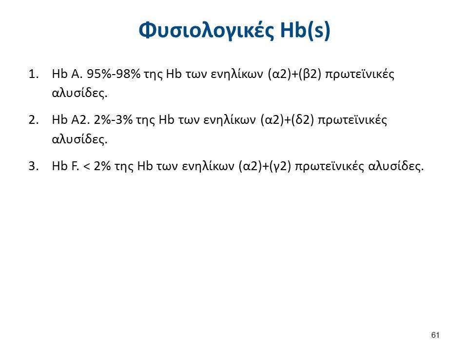 Φυσιολογικές Hb(s) 1.Hb A. 95%-98% της Hb των ενηλίκων (α2)+(β2) πρωτεϊνικές αλυσίδες. 2.Hb A2. 2%-3% της Hb των ενηλίκων (α2)+(δ2) πρωτεϊνικές αλυσίδ