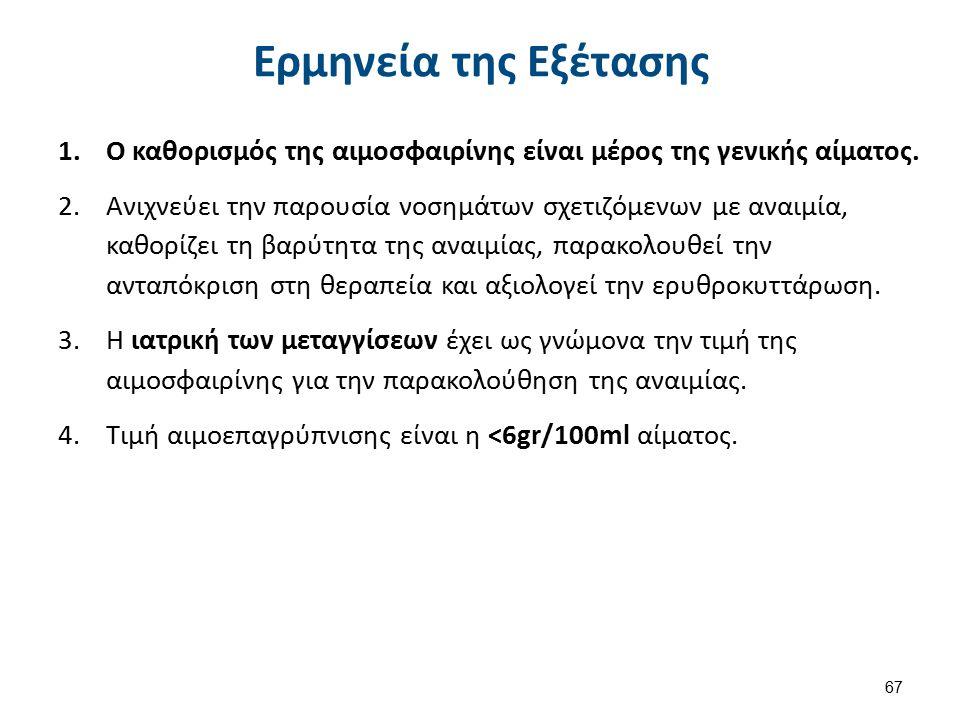 Ερμηνεία της Εξέτασης 1.Ο καθορισμός της αιμοσφαιρίνης είναι μέρος της γενικής αίματος. 2.Ανιχνεύει την παρουσία νοσημάτων σχετιζόμενων με αναιμία, κα