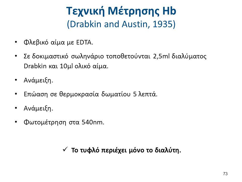 Τεχνική Μέτρησης Hb (Drabkin and Austin, 1935) Φλεβικό αίμα με EDTA. Σε δοκιμαστικό σωληνάριο τοποθετούνται 2,5ml διαλύματος Drabkin και 10μl ολικό αί