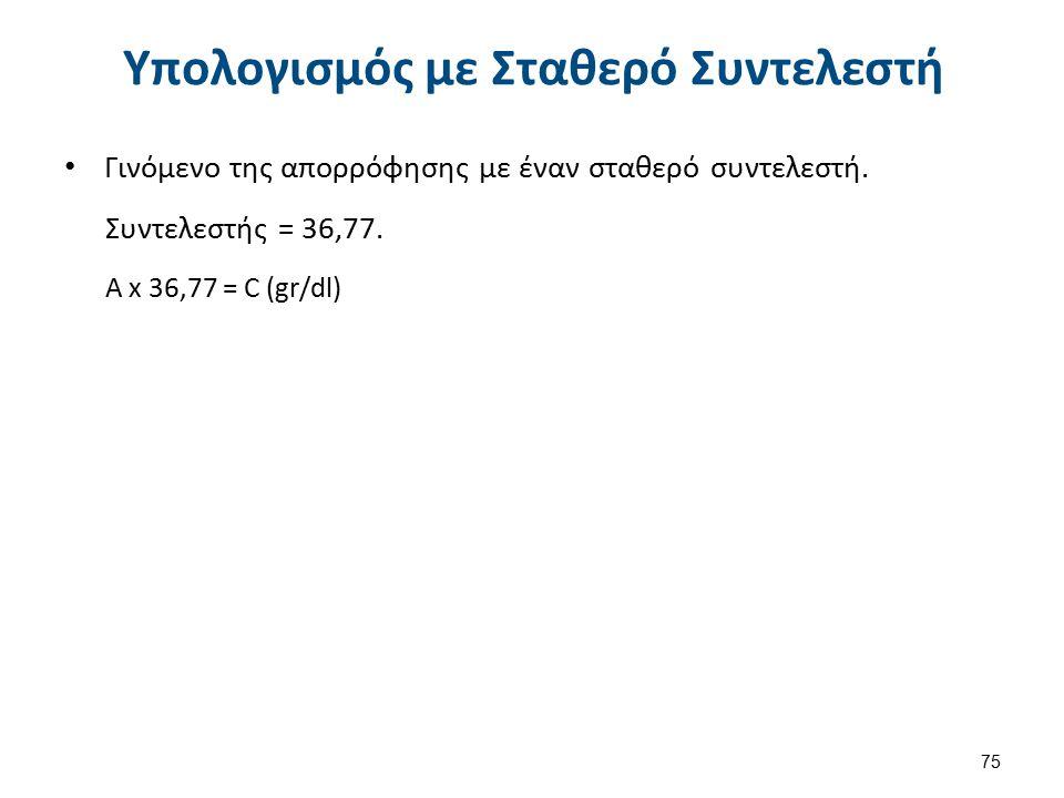 Υπολογισμός με Σταθερό Συντελεστή Γινόμενο της απορρόφησης με έναν σταθερό συντελεστή. Συντελεστής = 36,77. A x 36,77 = C (gr/dl) 75
