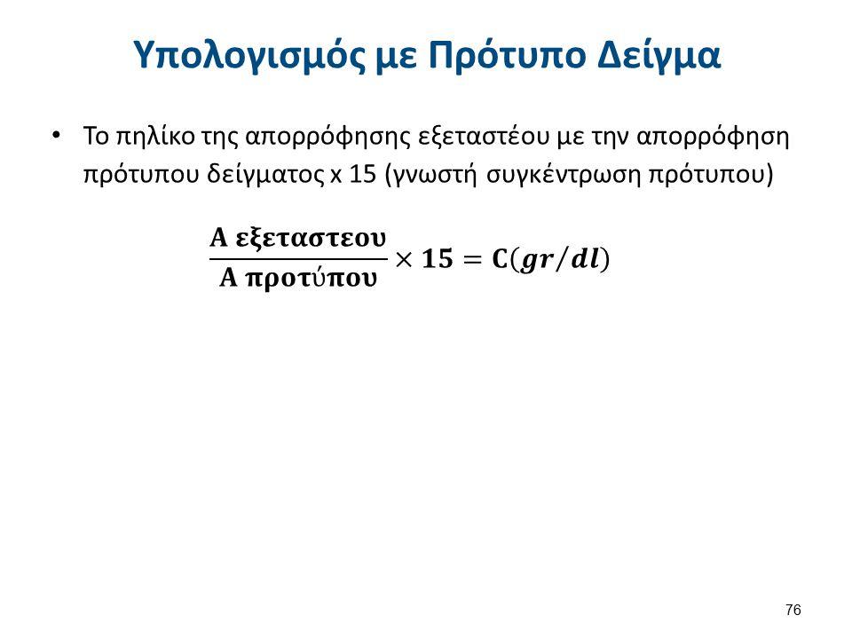 Υπολογισμός με Πρότυπο Δείγμα 76