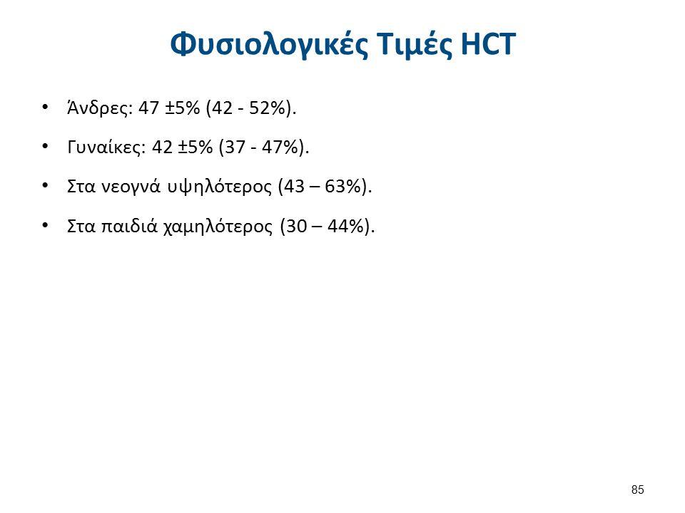 Φυσιολογικές Τιμές HCT Άνδρες: 47 ±5% (42 - 52%). Γυναίκες: 42 ±5% (37 - 47%). Στα νεογνά υψηλότερος (43 – 63%). Στα παιδιά χαμηλότερος (30 – 44%). 85