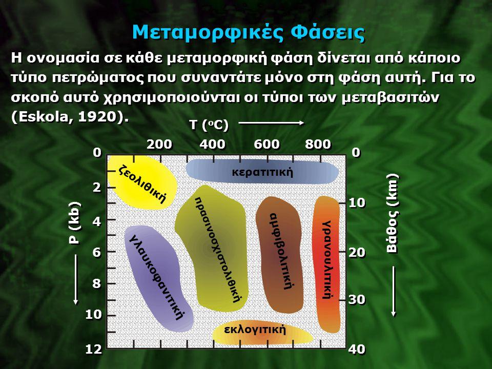 Μεταμορφικές Φάσεις Η ονομασία σε κάθε μεταμορφική φάση δίνεται από κάποιο τύπο πετρώματος που συναντάτε μόνο στη φάση αυτή. Για το σκοπό αυτό χρησιμο
