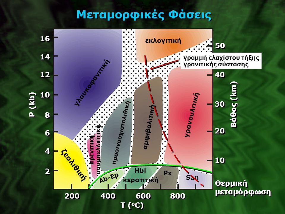 4 4 Μεταμορφικές Φάσεις ζεολιθική γλαυκοφανιτική πρασινοσχιστολιθική αμφιβολιτική γρανουλιτική εκλογιτική πρενιτική πουμπελλυϊτική Ab-Ep κερατιτική Hb