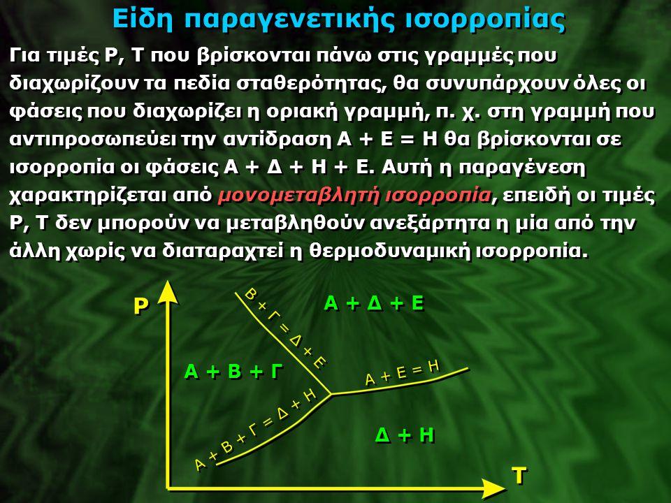 Είδη παραγενετικής ισορροπίας Για τιμές P, T που βρίσκονται πάνω στις γραμμές που διαχωρίζουν τα πεδία σταθερότητας, θα συνυπάρχουν όλες οι φάσεις που