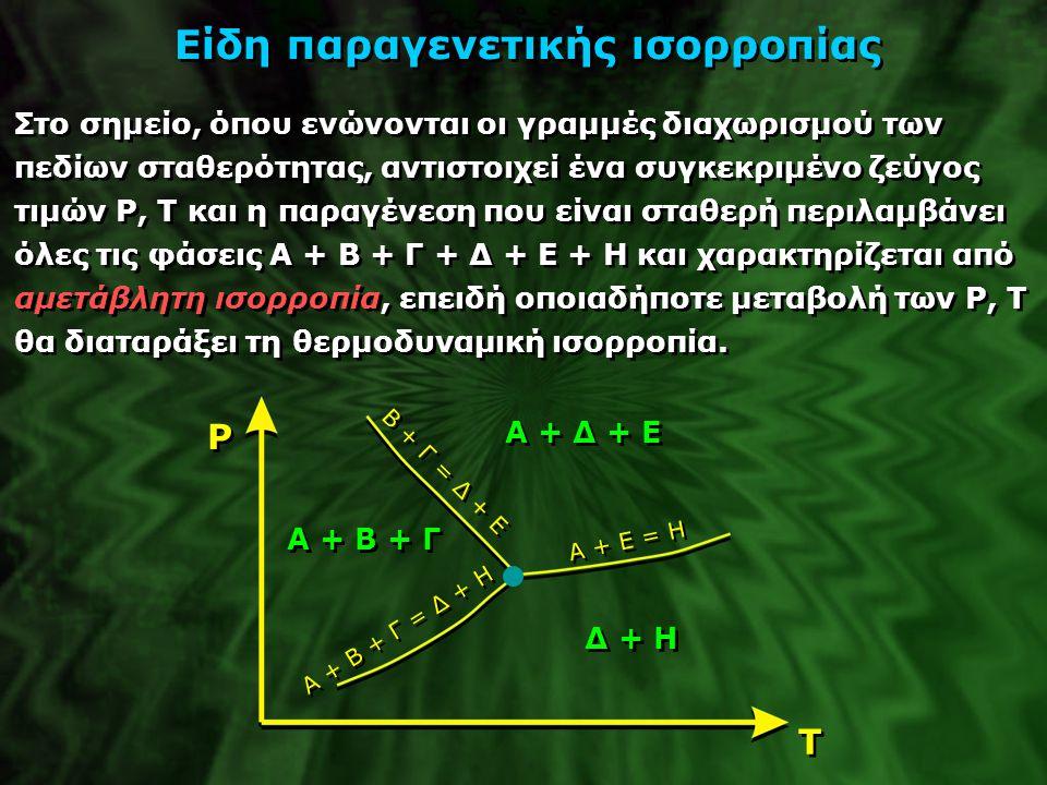 Είδη παραγενετικής ισορροπίας Στο σημείο, όπου ενώνονται οι γραμμές διαχωρισμού των πεδίων σταθερότητας, αντιστοιχεί ένα συγκεκριμένο ζεύγος τιμών P,