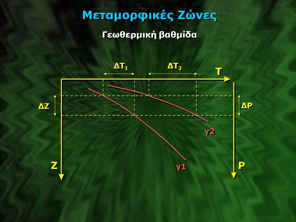 Μεταμορφικές Ζώνες Γεωθερμική βαθμίδα γ1 γ2 ΔΖ ΔΡ ΔΤ 1 ΔΤ 2 Ζ Ζ Ρ Ρ Τ Τ