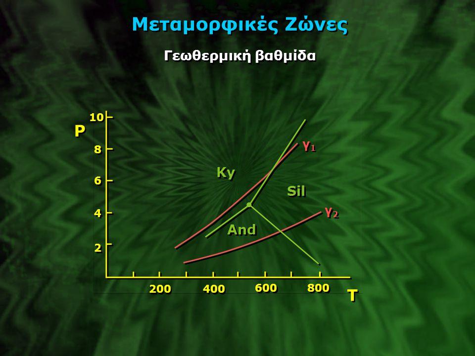 T o C P kb 2 2 6 6 10 14 200 400 600 800 α α β β Φασικές Σειρές Συνθήκες χαμηλής τιμής γεωθερμικής βαθμίδας: γλαυκοφανιτική εκλογιτική Συνθήκες χαμηλής τιμής γεωθερμικής βαθμίδας: γλαυκοφανιτική εκλογιτική Συνθήκες υψηλής τιμής γεωθερμικής βαθμίδας: πρασινοσχιστολιθική αμφιβολιτική γρανουλιτική Συνθήκες υψηλής τιμής γεωθερμικής βαθμίδας: πρασινοσχιστολιθική αμφιβολιτική γρανουλιτική