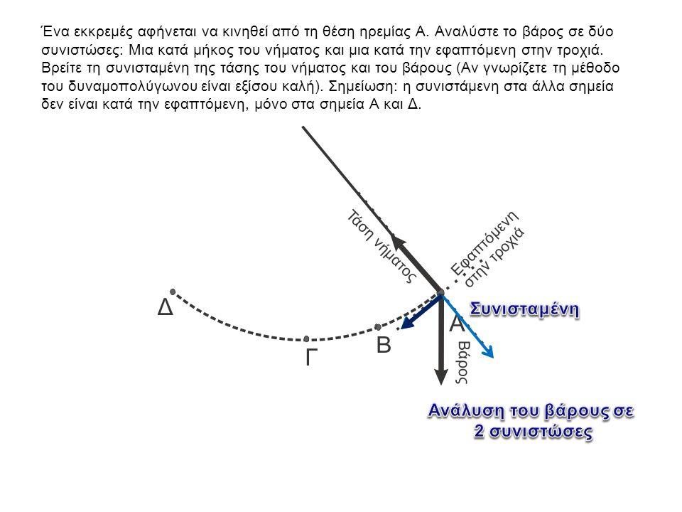 Ένα εκκρεμές αφήνεται να κινηθεί από τη θέση ηρεμίας Α.