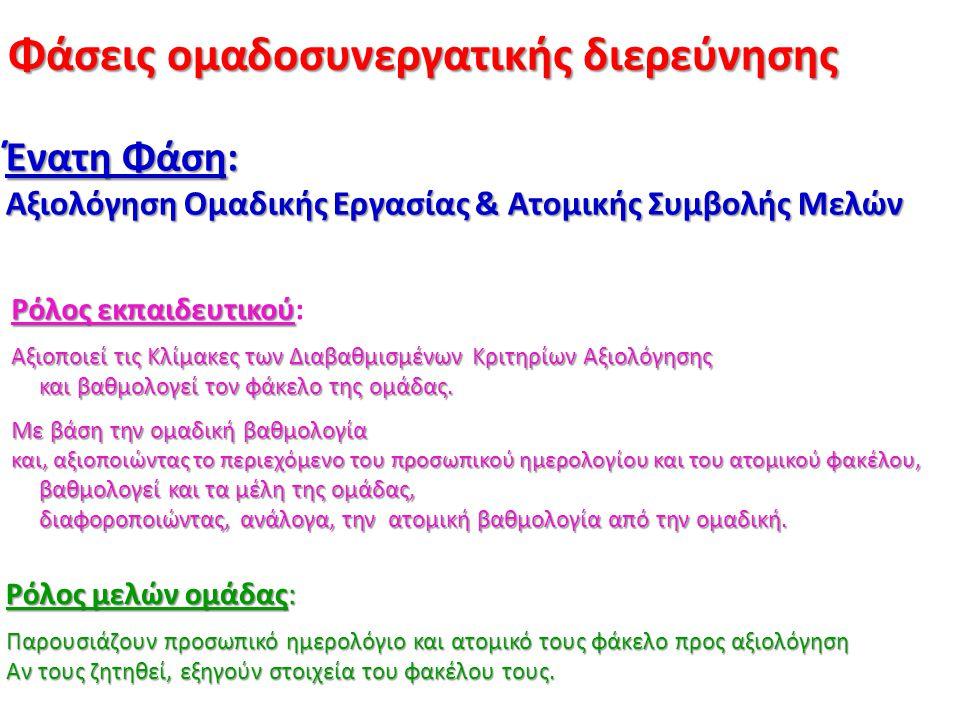 Φάσεις ομαδοσυνεργατικής διερεύνησης Ένατη Φάση: Αξιολόγηση Ομαδικής Εργασίας & Ατομικής Συμβολής Μελών Ρόλος εκπαιδευτικού Ρόλος εκπαιδευτικού: Αξιοπ