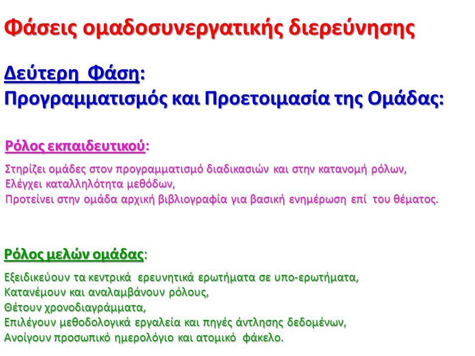 Αναφορές των ντοκουμέντων (Πληροφορίες που θα συμπεριληφθούν στη βιβλιογραφία ) Περιεχόμενο των ντοκουμέντων (λέξεις κλειδιά και/ή σημαντικές πληροφορίες Οριστική θέση μέσα στην Ερευνητική Εργασία N° 1 ΓράφημαΧαρακτηρισμός των εφαρμογών του κινητού τηλεφώνου 1 ο Μέρος (τίτλος) 1.1 N° 2 Χαρτόνι Εργασίας (σχηματική αποτύπωση) ……………….1 ο Μέρος (τίτλος) 1.1 N° 3 N° 4 N° 5 N° 6 N° 7 N° 8 ΗΜΕΡΟΛΟΓΙΟ ΟΜΑΔΑΣ Οργάνωση Έκθεσης- Φακέλου ΠΑΡΑΔΕΙΓΜΑ