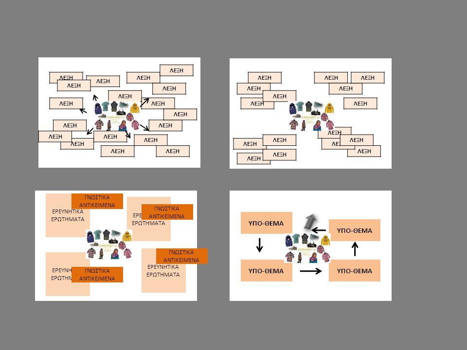 Στόχος του εργαστηρίου είναι να προτείνει εναλλακτικούς τρόπους επεξεργασίας των «πρωτογενών» δεδομένων από την μαθητική ομάδα, προκειμένου οι μαθητές (1)να κατανοήσουν σε βάθος τις πλευρές του θέματος που μελετούν, (2) να αναπτύξουν τις γνωστικο-γλωσσικές δεξιότητες επεξεργασίας των πρωτογενών δεδομένων αλλά και δεξιότητες κοινοποίησης και διαπραγμάτευσης της νέας γνώσης που παρήγαγαν.