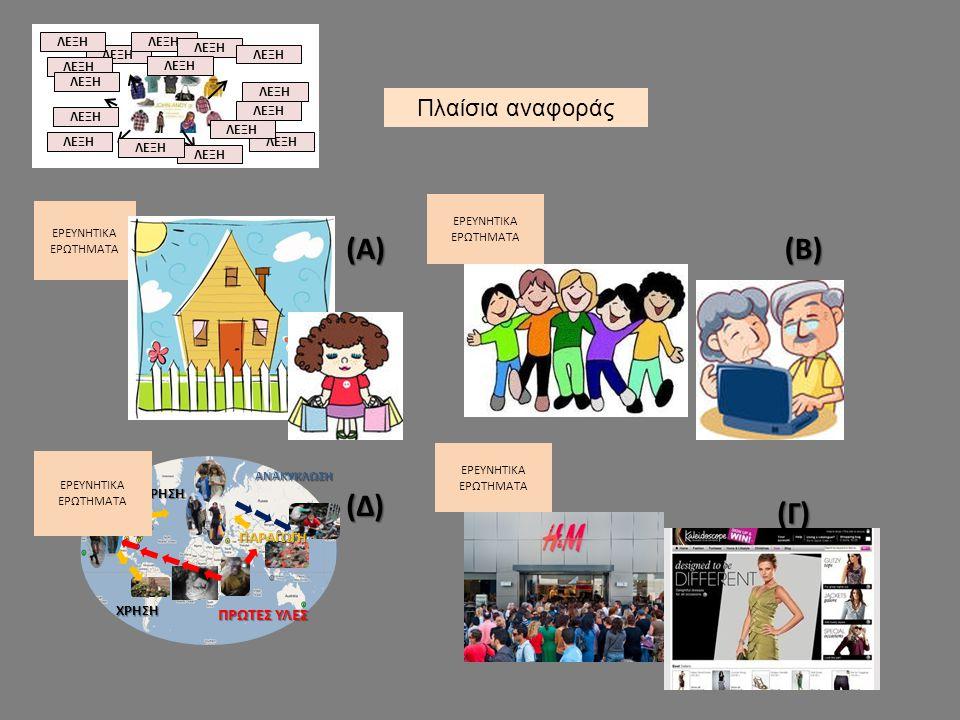 ΛΕΞΗ ΠΡΩΤΕΣ ΥΛΕΣ ΠΑΡΑΓΩΓΗ ΠΑΡΑΓΩΓΗ ΧΡΗΣΗ ΧΡΗΣΗ ΑΝΑΚΥΚΛΩΣΗ (A)(A)(A)(A)(Β) (Γ) (Δ) ΕΡΕΥΝΗΤΙΚΑ ΕΡΩΤΗΜΑΤΑ Πλαίσια αναφοράς