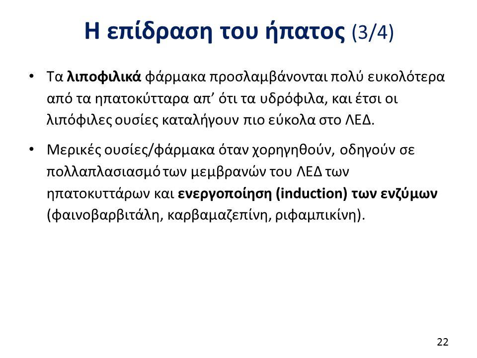 Η επίδραση του ήπατος (3/4) Τα λιποφιλικά φάρμακα προσλαμβάνονται πολύ ευκολότερα από τα ηπατοκύτταρα απ' ότι τα υδρόφιλα, και έτσι οι λιπόφιλες ουσίε