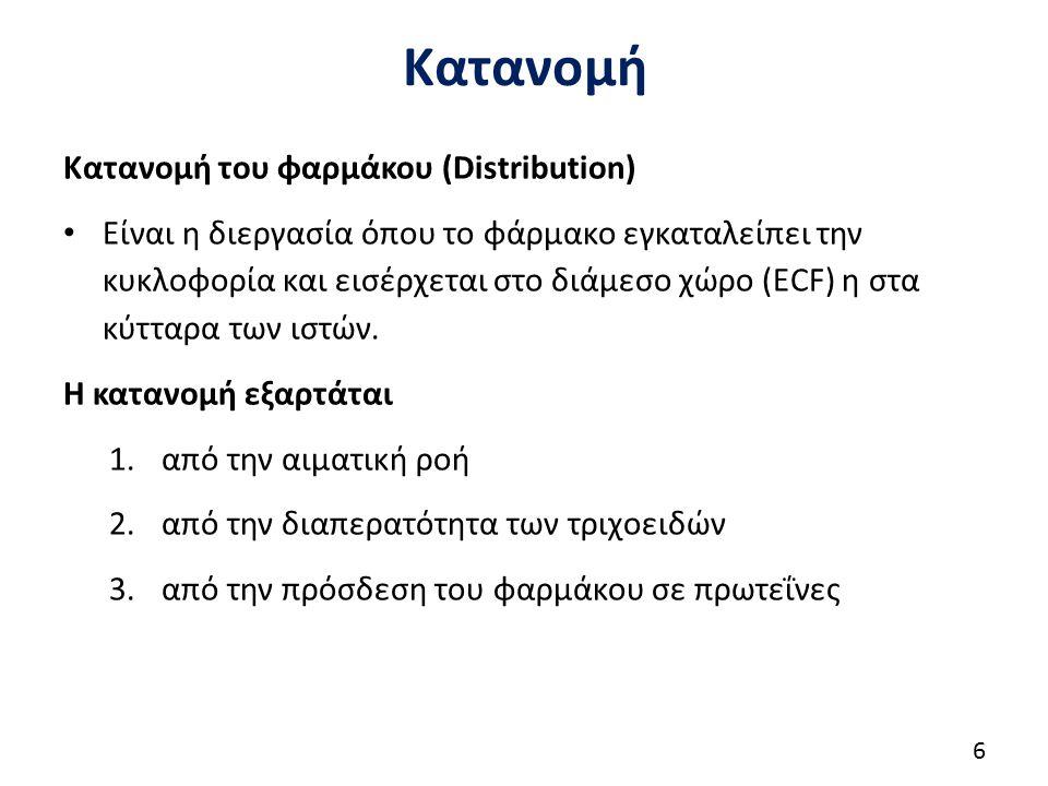 Κατανομή Κατανομή του φαρμάκου (Distribution) Είναι η διεργασία όπου το φάρμακο εγκαταλείπει την κυκλοφορία και εισέρχεται στο διάμεσο χώρο (ECF) η στ