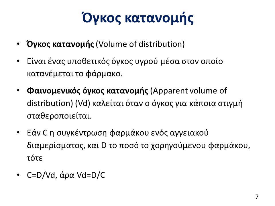 Όγκος κατανομής Όγκος κατανομής (Volume of distribution) Είναι ένας υποθετικός όγκος υγρού μέσα στον οποίο κατανέμεται το φάρμακο. Φαινομενικός όγκος