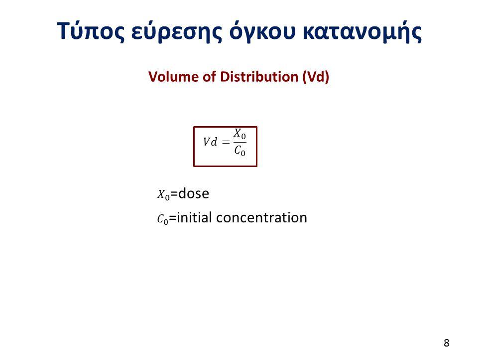 Τύπος εύρεσης όγκου κατανομής Volume of Distribution (Vd) 8