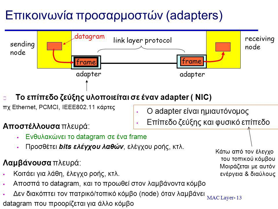 MAC Layer- 13 Επικοινωνία προσαρμοστών (adapters) Το επίπεδο ζεύξης υλοποιείται σε έναν adapter ( NIC) πχ Ethernet, PCMCI, IEEE802.11 κάρτες Αποστέλλουσα πλευρά:  Ενθυλακώνει το datagram σε ένα frame  Προσθέτει bits ελέγχου λαθών, ελέγχου ροής, κτλ.