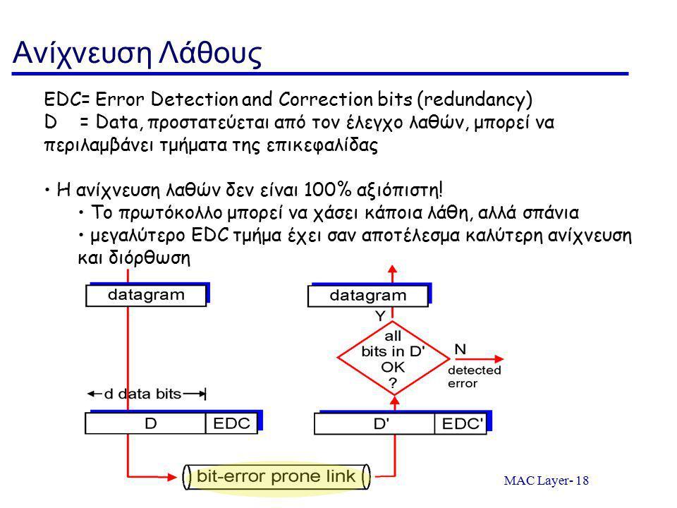 MAC Layer- 18 Ανίχνευση Λάθους EDC= Error Detection and Correction bits (redundancy) D = Data, προστατεύεται από τον έλεγχο λαθών, μπορεί να περιλαμβάνει τμήματα της επικεφαλίδας Η ανίχνευση λαθών δεν είναι 100% αξιόπιστη.