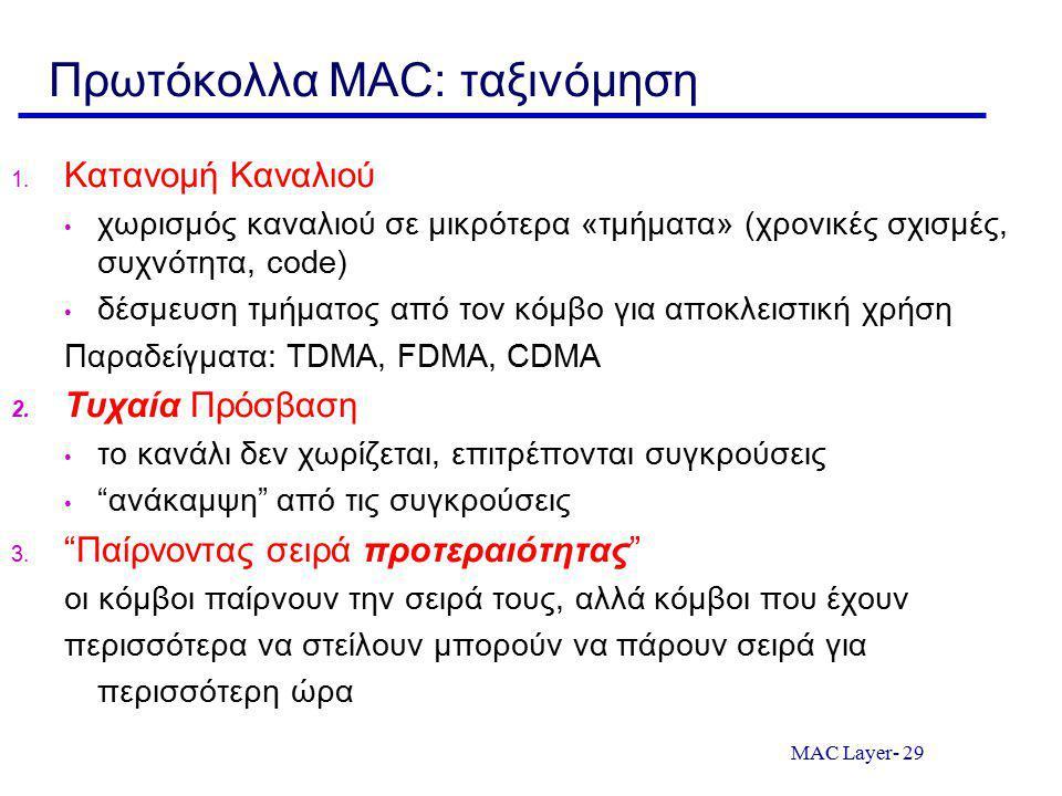 MAC Layer- 29 Πρωτόκολλα MAC: ταξινόμηση 1. Κατανομή Καναλιού χωρισμός καναλιού σε μικρότερα «τμήματα» (χρονικές σχισμές, συχνότητα, code) δέσμευση τμ