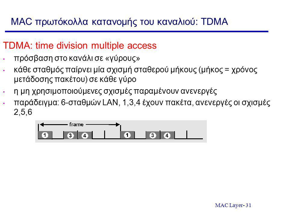 MAC Layer- 31 MAC πρωτόκολλα κατανομής του καναλιού: TDMA TDMA: time division multiple access πρόσβαση στο κανάλι σε «γύρους» κάθε σταθμός παίρνει μία σχισμή σταθερού μήκους (μήκος = χρόνος μετάδοσης πακέτου) σε κάθε γύρο η μη χρησιμοποιούμενες σχισμές παραμένουν ανενεργές παράδειγμα: 6-σταθμών LAN, 1,3,4 έχουν πακέτα, ανενεργές οι σχισμές 2,5,6