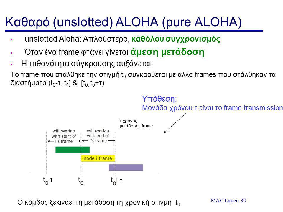 MAC Layer- 39 Καθαρό (unslotted) ALOHA (pure ALOHA) unslotted Aloha: Απλούστερο, καθόλου συγχρονισμός Όταν ένα frame φτάνει γίνεται άμεση μετάδοση Η πιθανότητα σύγκρουσης αυξάνεται: Το frame που στάλθηκε την στιγμή t 0 συγκρούεται με άλλα frames που στάλθηκαν τα διαστήματα (t 0 -τ, t 0 ] & [t 0, t 0 +τ) Ο κόμβος ξεκινάει τη μετάδοση τη χρονική στιγμή t 0 Υπόθεση: Μονάδα χρόνου τ είναι το frame transmission
