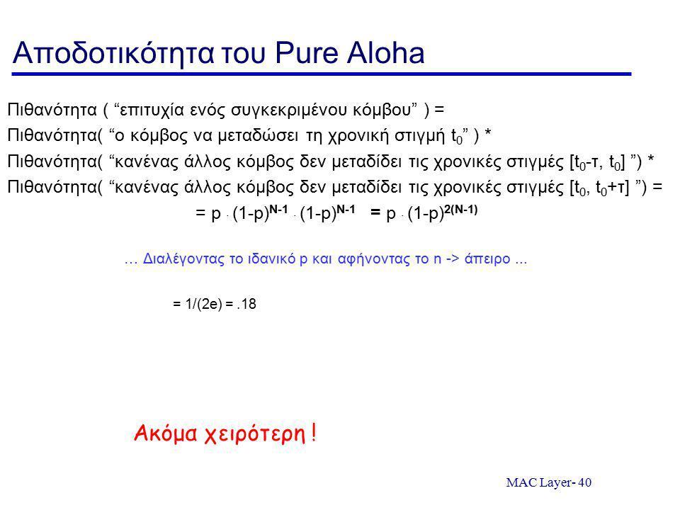 MAC Layer- 40 Αποδοτικότητα του Pure Aloha Πιθανότητα ( επιτυχία ενός συγκεκριμένου κόμβου ) = Πιθανότητα( ο κόμβος να μεταδώσει τη χρονική στιγμή t 0 ) * Πιθανότητα( κανένας άλλος κόμβος δεν μεταδίδει τις χρονικές στιγμές [t 0 -τ, t 0 ] ) * Πιθανότητα( κανένας άλλος κόμβος δεν μεταδίδει τις χρονικές στιγμές [t 0, t 0 +τ] ) = = p.