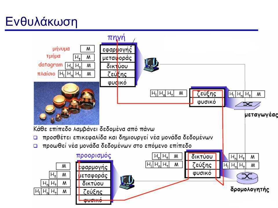 MAC Layer- 6 Επίπεδο ζεύξης Χειρίζεται μεταφορές δεδομένων μεταξύ γειτονικών στοιχείων του δικτύου  δηλαδή τη μεταφορά του πάνω από μία ζεύξη  ενώ το επίπεδο δικτύου χειρίζεται την end-to-end (από τον αποστολέα στον παραλήπτη) μεταφορά του πακέτου Καθορίζεται από την τεχνολογία της ζεύξης επικοινωνίας των γειτονικών στοιχείων Παραδείγματα: Ethernet (ΙΕΕΕ802.3) Wireless LAN (e.g., ΙΕΕΕ802.11)