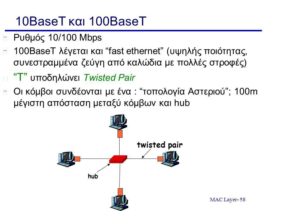 MAC Layer- 58 10BaseT και 100BaseT Ρυθμός 10/100 Mbps 100BaseT λέγεται και fast ethernet (υψηλής ποιότητας, συνεστραμμένα ζεύγη από καλώδια με πολλές στροφές) T υποδηλώνει Twisted Pair Οι κόμβοι συνδέονται με ένα : τοπολογία Αστεριού ; 100m μέγιστη απόσταση μεταξύ κόμβων και hub twisted pair hub