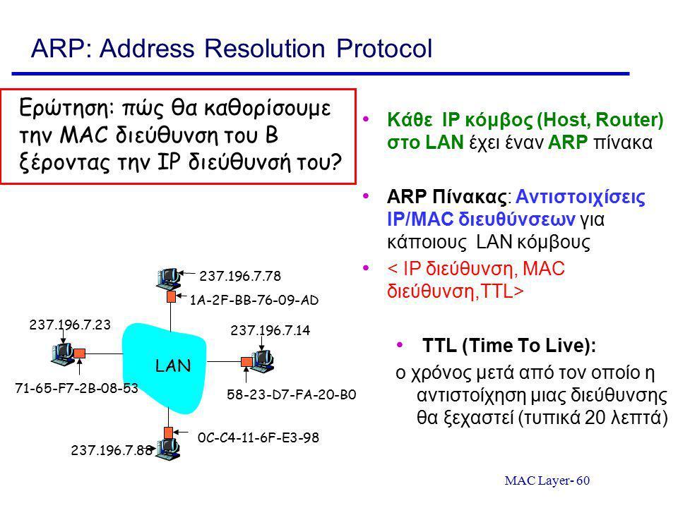 MAC Layer- 60 ARP: Address Resolution Protocol Κάθε IP κόμβος (Host, Router) στο LAN έχει έναν ARP πίνακα ARP Πίνακας: Αντιστοιχίσεις ΙP/MAC διευθύνσεων για κάποιους LAN κόμβους TTL (Time To Live): ο χρόνος μετά από τον οποίο η αντιστοίχηση μιας διεύθυνσης θα ξεχαστεί (τυπικά 20 λεπτά) Ερώτηση: πώς θα καθορίσουμε την MAC διεύθυνση του B ξέροντας την ΙP διεύθυνσή του.