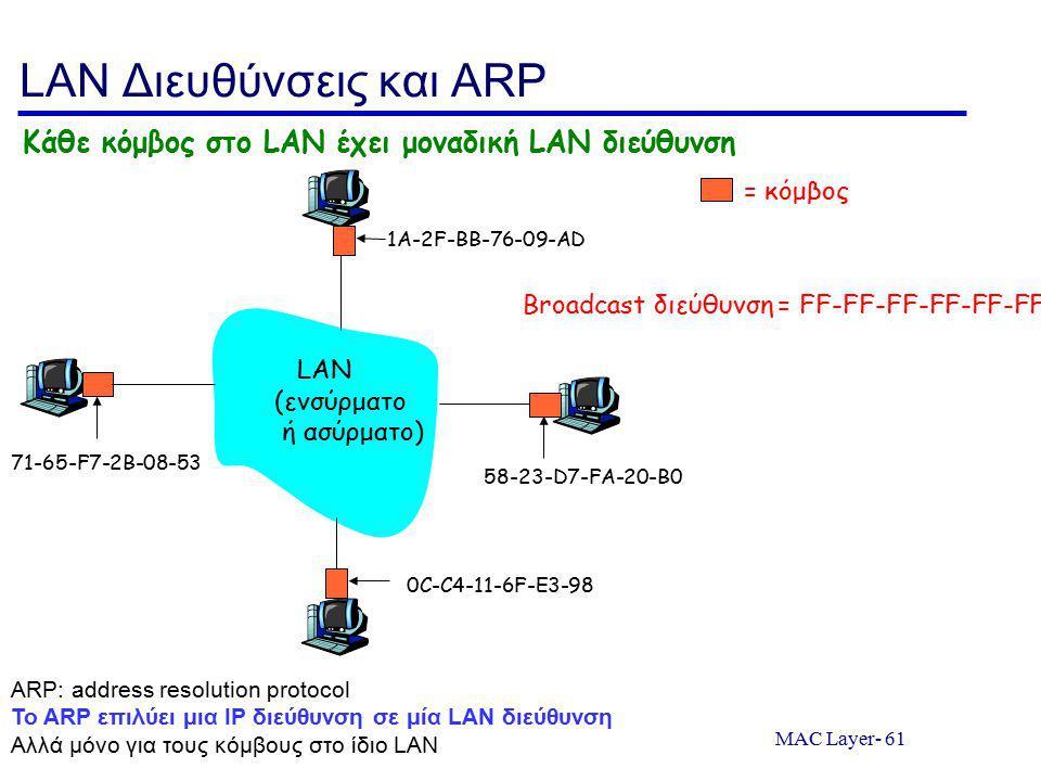 MAC Layer- 61 LAN Διευθύνσεις και ARP Κάθε κόμβος στο LAN έχει μοναδική LAN διεύθυνση Broadcast διεύθυνση = FF-FF-FF-FF-FF-FF = κόμβος 1A-2F-BB-76-09-AD 58-23-D7-FA-20-B0 0C-C4-11-6F-E3-98 71-65-F7-2B-08-53 LAN (ενσύρματο ή ασύρματο) ARP: address resolution protocol Το ARP επιλύει μια IP διεύθυνση σε μία LAN διεύθυνση Αλλά μόνο για τους κόμβους στο ίδιο LAN