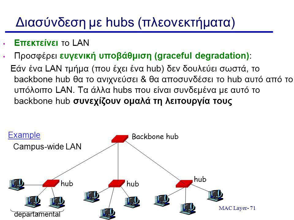 MAC Layer- 71 Διασύνδεση με hubs (πλεονεκτήματα) Επεκτείνει το LAN Προσφέρει ευγενική υποβάθμιση (graceful degradation): Εάν ένα LAN τμήμα (που έχει ένα hub) δεν δουλεύει σωστά, το backbone hub θα το ανιχνεύσει & θα αποσυνδέσει το hub αυτό από το υπόλοιπο LAN.