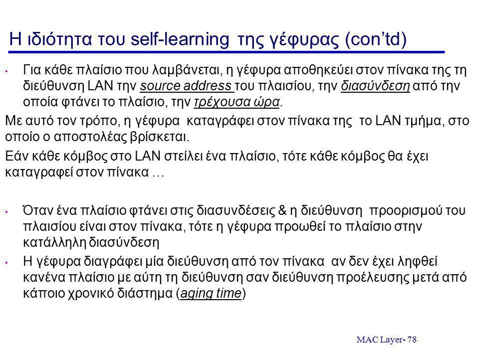 MAC Layer- 78 Η ιδιότητα του self-learning της γέφυρας (con'td) Για κάθε πλαίσιο που λαμβάνεται, η γέφυρα αποθηκεύει στον πίνακα της τη διεύθυνση LAN