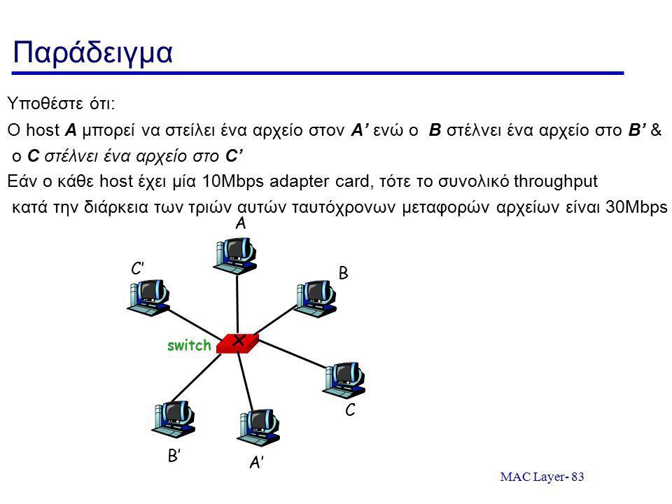 MAC Layer- 83 Παράδειγμα Υποθέστε ότι: Ο host A μπορεί να στείλει ένα αρχείο στον A' ενώ ο B στέλνει ένα αρχείο στο B' & ο C στέλνει ένα αρχείο στο C' Εάν ο κάθε host έχει μία 10Mbps adapter card, τότε το συνολικό throughput κατά την διάρκεια των τριών αυτών ταυτόχρονων μεταφορών αρχείων είναι 30Mbps switch A A' B B' C C'