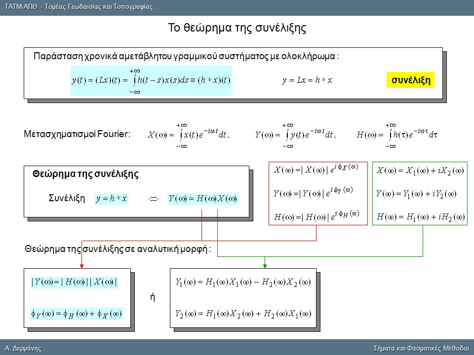 ΤΑΤΜ-ΑΠΘ - Τομέας Γεωδαισίας και Τοπογραφίας A. ΔερμάνηςΣήματα και Φασματικές Μέθοδοι A.