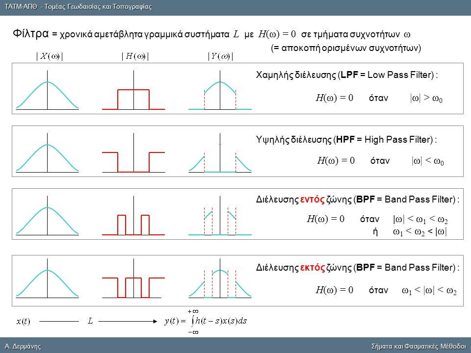ΤΑΤΜ-ΑΠΘ - Τομέας Γεωδαισίας και Τοπογραφίας A. ΔερμάνηςΣήματα και Φασματικές Μέθοδοι A. Δερμάνης Σήματα και Φασματικές Μέθοδοι Φίλτρα = χρονικά αμετά