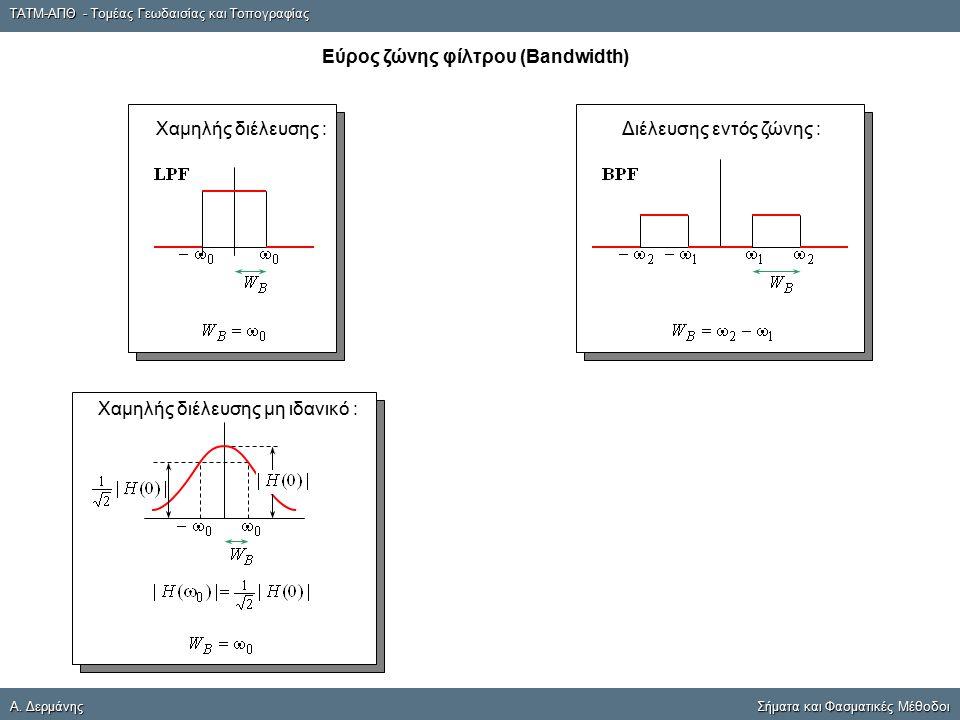 ΤΑΤΜ-ΑΠΘ - Τομέας Γεωδαισίας και Τοπογραφίας A. ΔερμάνηςΣήματα και Φασματικές Μέθοδοι A. Δερμάνης Σήματα και Φασματικές Μέθοδοι Εύρος ζώνης φίλτρου (B