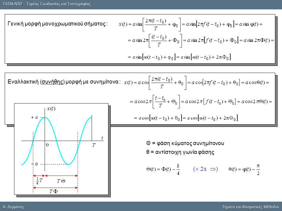 ΤΑΤΜ-ΑΠΘ - Τομέας Γεωδαισίας και Τοπογραφίας A. ΔερμάνηςΣήματα και Φασματικές Μέθοδοι A. Δερμάνης Σήματα και Φασματικές Μέθοδοι Εναλλακτική (συνήθης)