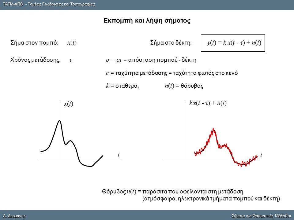 ΤΑΤΜ-ΑΠΘ - Τομέας Γεωδαισίας και Τοπογραφίας A. ΔερμάνηςΣήματα και Φασματικές Μέθοδοι A. Δερμάνης Σήματα και Φασματικές Μέθοδοι Εκπομπή και λήψη σήματ