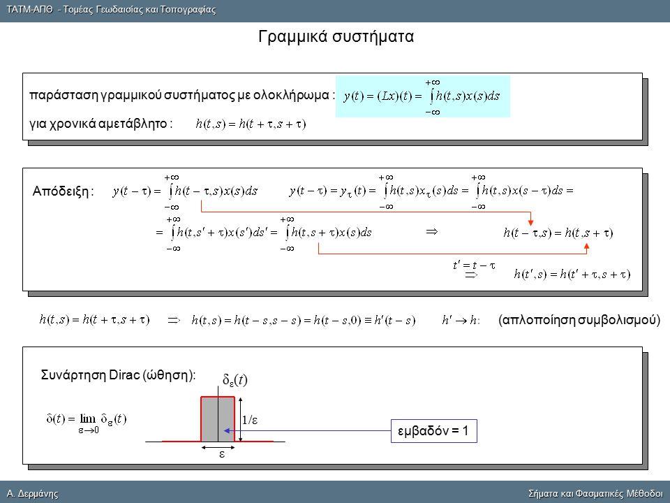 ΤΑΤΜ-ΑΠΘ - Τομέας Γεωδαισίας και Τοπογραφίας A. ΔερμάνηςΣήματα και Φασματικές Μέθοδοι A. Δερμάνης Σήματα και Φασματικές Μέθοδοι Συνάρτηση Dirac (ώθηση