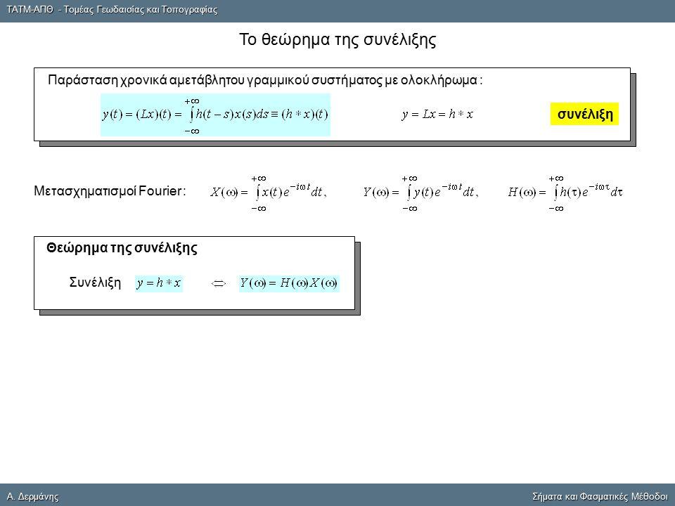 ΤΑΤΜ-ΑΠΘ - Τομέας Γεωδαισίας και Τοπογραφίας A. ΔερμάνηςΣήματα και Φασματικές Μέθοδοι A. Δερμάνης Σήματα και Φασματικές Μέθοδοι Το θεώρημα της συνέλιξ